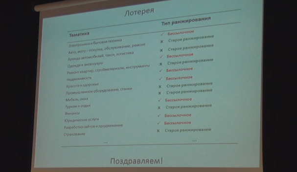 Яндекс відключив посилання для Москви