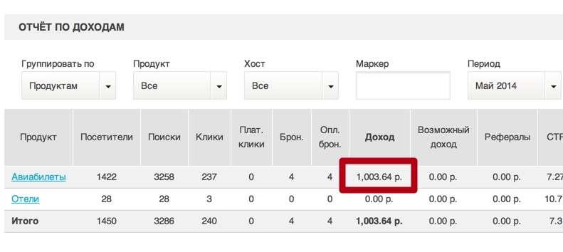 Тема з Добролетом і трафік з Яндекса — здохла