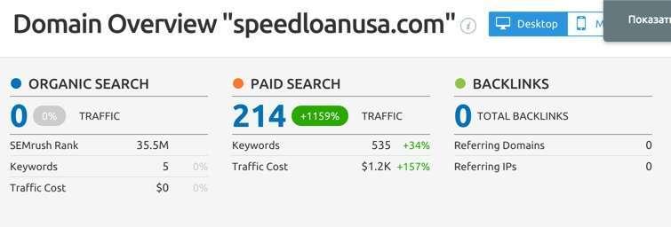 ZeroParralel — PayDay Loan leads партнерка під US трафік