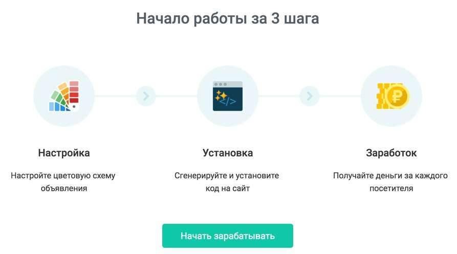 MaxTarget — медійна мережа нового покоління