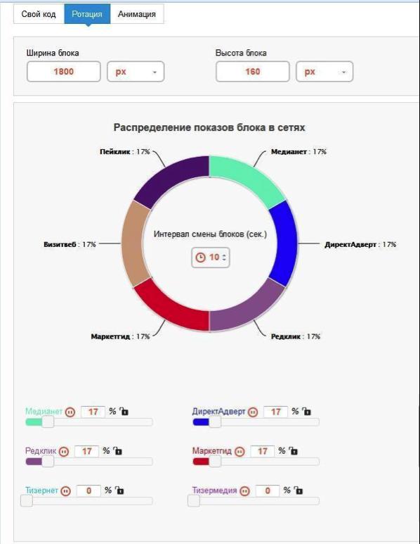 AdvertOne — помічник для продажу трафіку через рекламні мережі