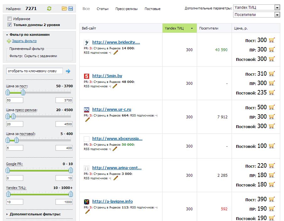 Топ 10 онлайн сервісів, які ми використовуємо для пошукового просування