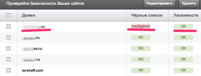 Менеджмент доменів — хуисы, продовження, моніторинг, доступність, безпека
