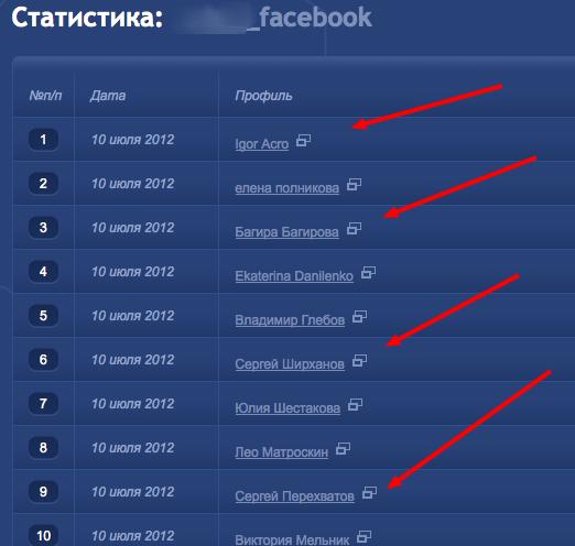 Як купував лайки в Likee.ru